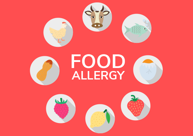 Food Allerty